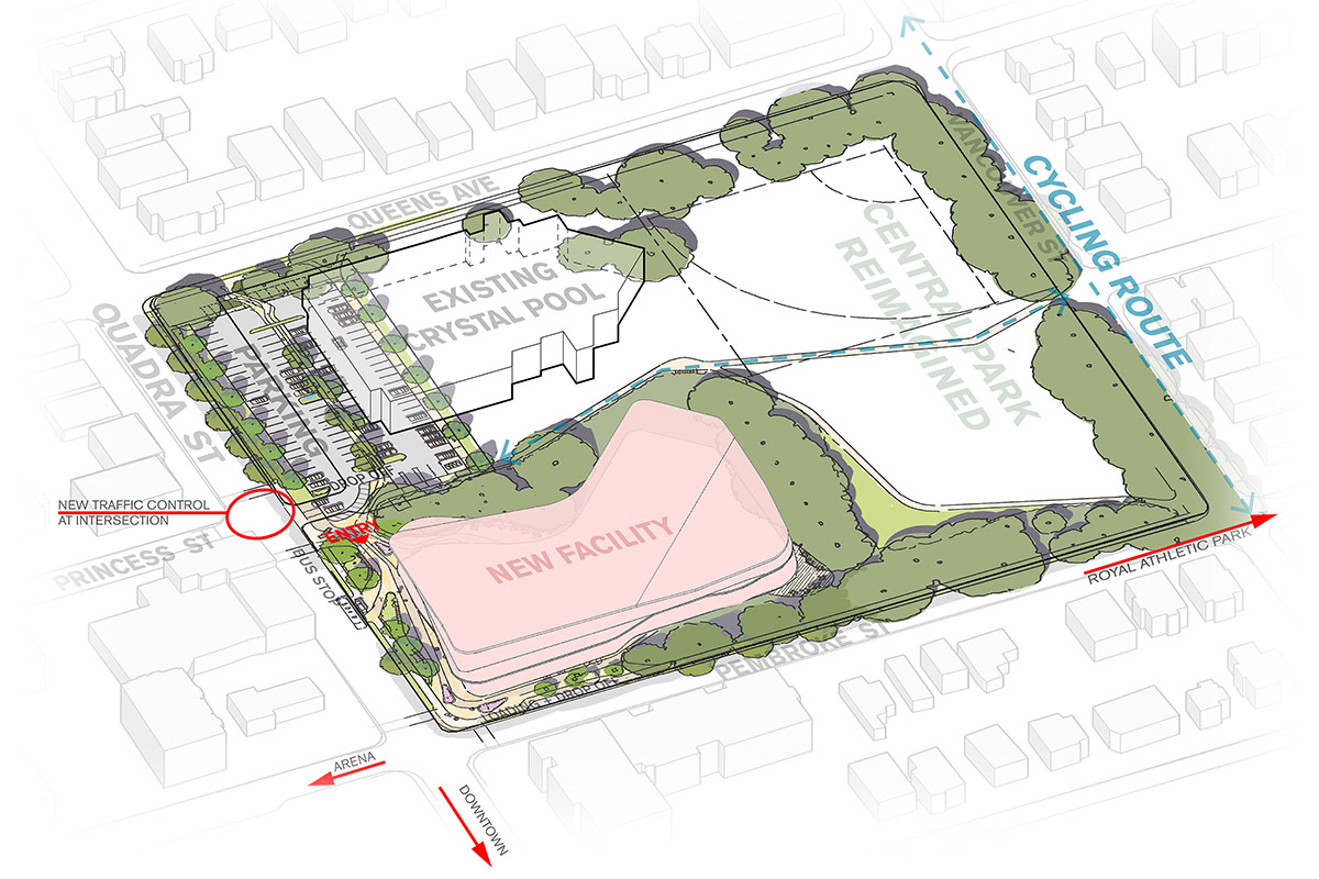 Illustration of new facility site layout