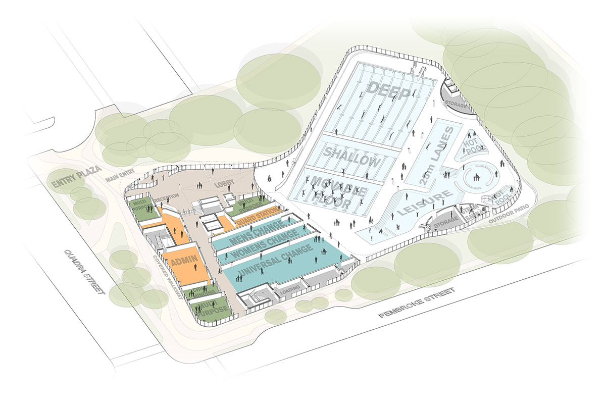 Main level of the proposed building with entrance lobby, reception, four multipurpose rooms, change rooms and swimming pools.